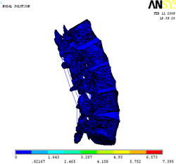 ANSYS2